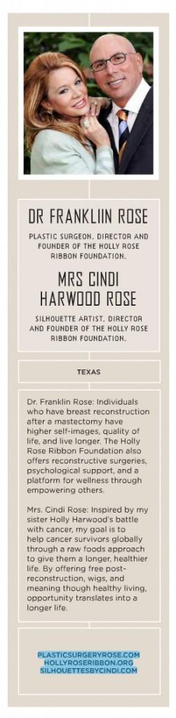 Dr Franklin Rose Reviews